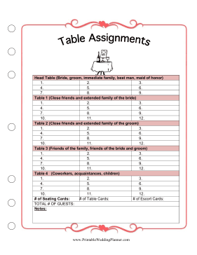 table assignments